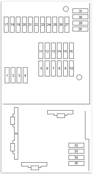 Схема предохранителей Smart 450